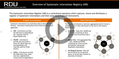 Webinar: The SmartStream Reference Data Utility (RDU): SI Registry Information Session
